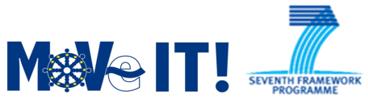 FP7 - MOVE IT logo